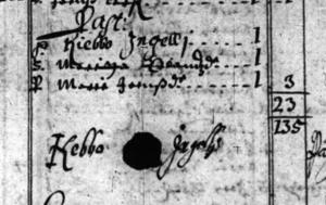 Kebbo Ingelli signatur